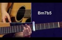 Guitar Instructional - Jehovah Jireh